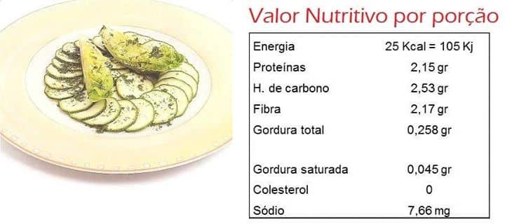 Salada de Courgete – Receita para Diabéticos